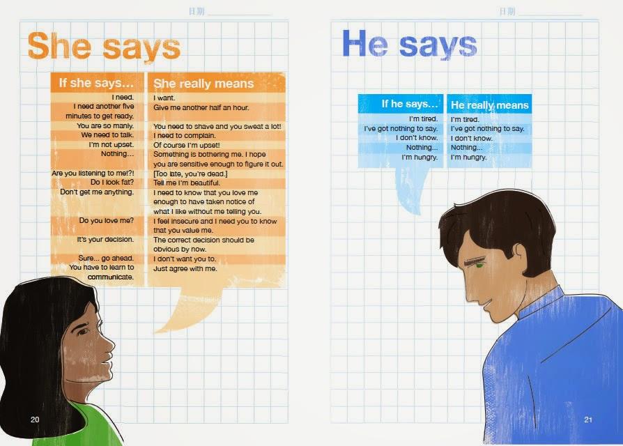 Sexual communication between men and women