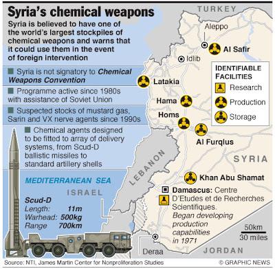 http://2.bp.blogspot.com/-G6je1qeMIAU/UMA71rbfu7I/AAAAAAAAAlQ/3o9m7tuNYZo/s640/syria-chemical-weapons.jpg