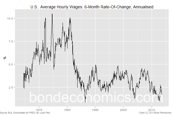U.S. hourly wage growth