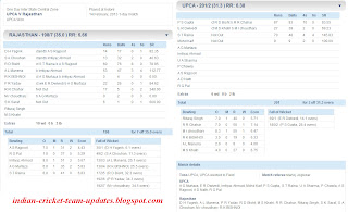 UPCA-V-Rajasthan-Inter-State-One-Day-League-2012-13-Scorecard