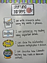 Learning Targets: Learning Targets Images & Examples