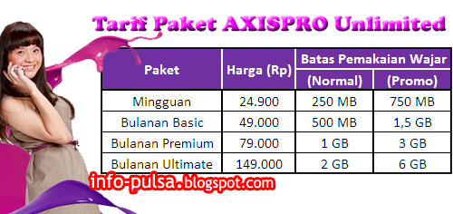 Tabel Tarif AXIS Pro Unlimited