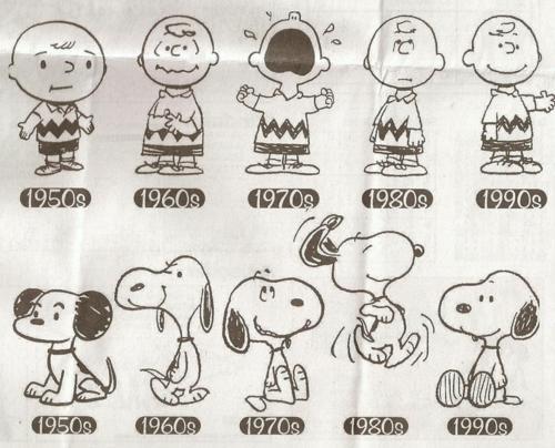 Snoopy y sus amigos: Historia, personajes y curiosidades | ENTRE EL ...