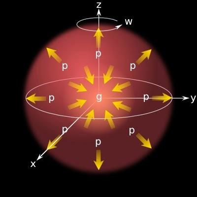 modelo teorico