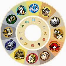 Ramalan Jodoh Sesuai Resi Bintang Zodiak Horoskop Remaja
