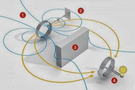 Передача электроэнергии без проводов
