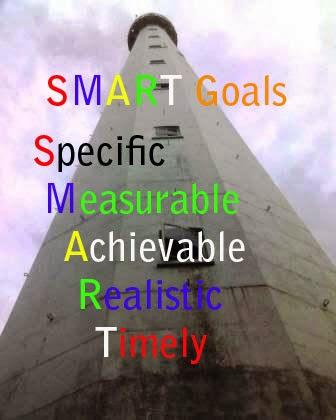 menetapkan tujuan dengan SMART