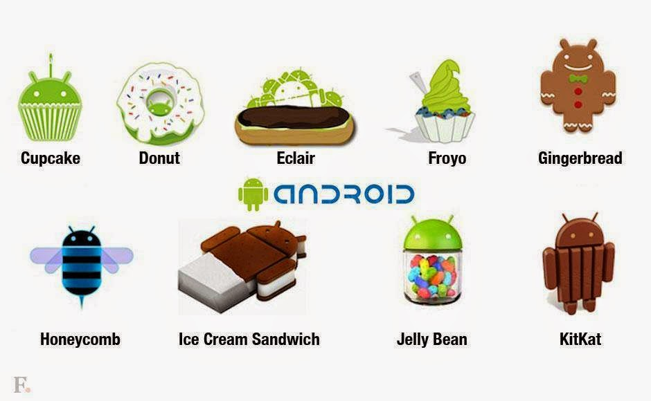 Wordless Wednesday Android Versions Code Names