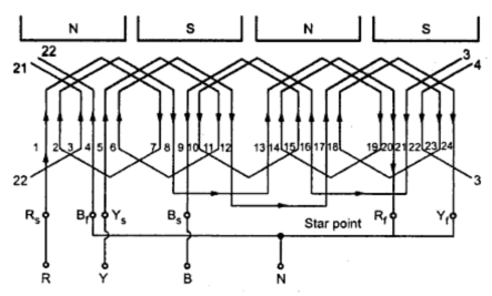 Types Of Armature Windings Part2 on star delta wiring diagrams