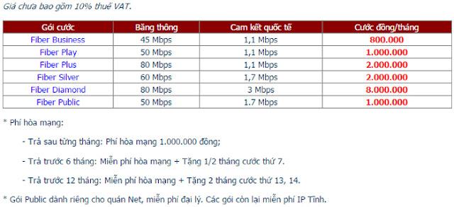 Đăng Ký Lắp Đặt Wifi FPT Huyện Diên Khánh 2