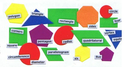 Name Different Types Of Angles besides What Is A Type Of Quadrilateral ...