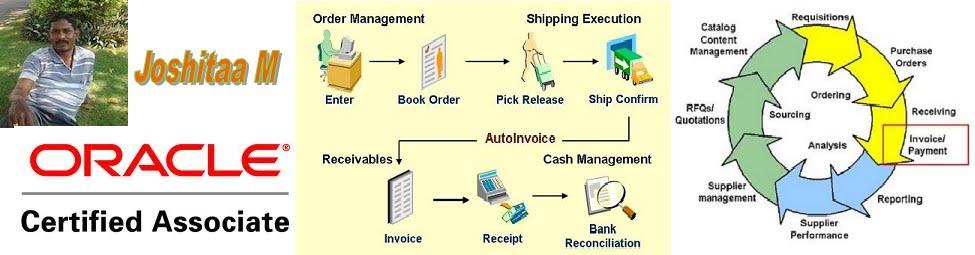 Madhappan N Oracle Document