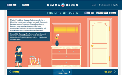 www.barackobama.com/life-of-julia