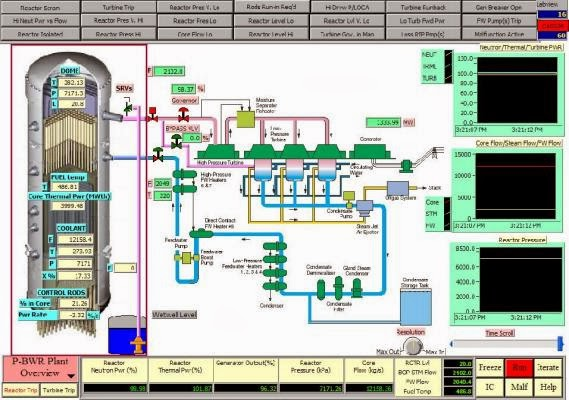 Operate your own nuclear power plant ian francis nuclear power plant simulator ccuart Choice Image