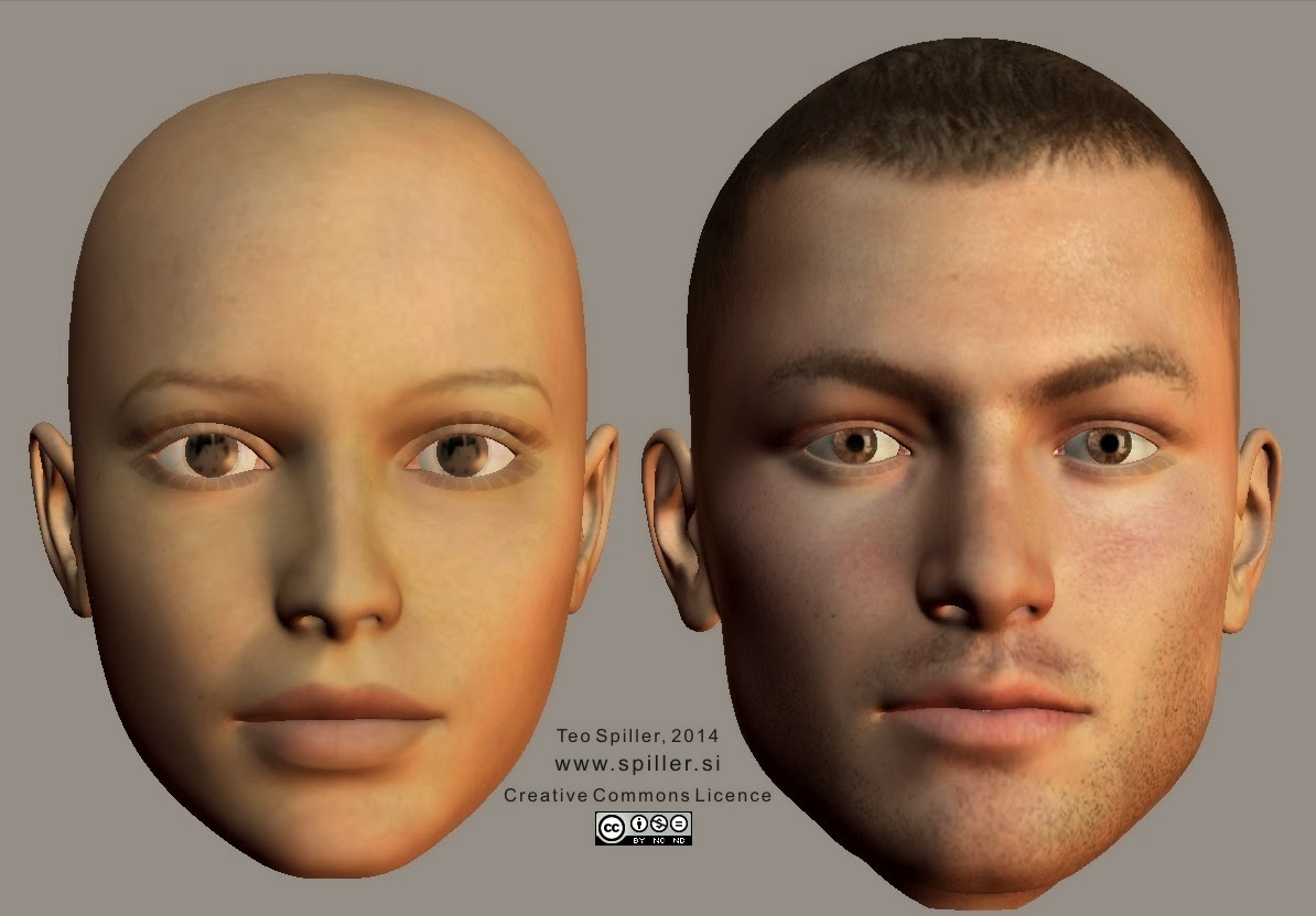 Male facial types