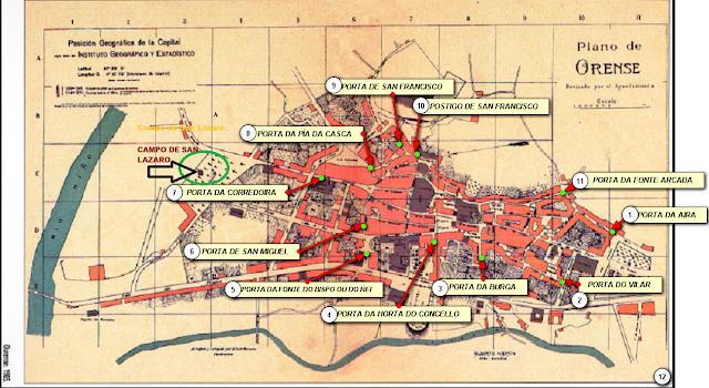 Plano histórico de la ciudad de Ourense: puertas medievales
