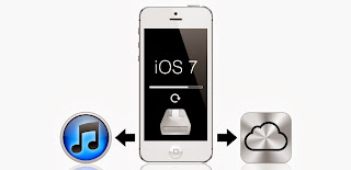 restore iPhone data from backup