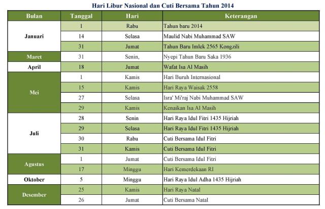 Berikut ini daftar hari libur dan cuti bersama tahun 2014