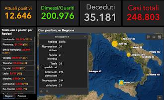 COVID-19 Italia - Monitoraggio 5 Agosto