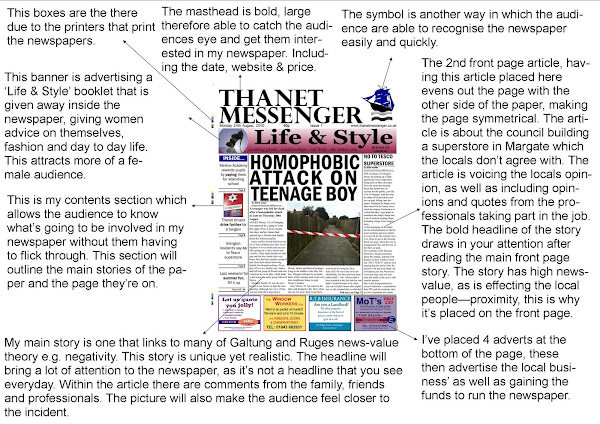 Example essay newspaper