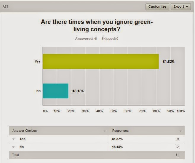 Are there exceptions to green living?