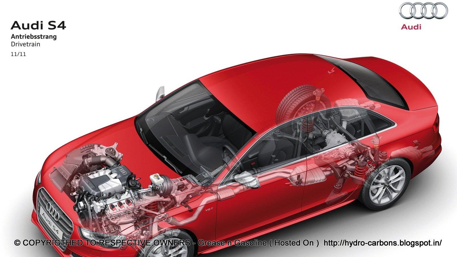 http://2.bp.blogspot.com/-GDAko2wrPyc/T82WxzcPC9I/AAAAAAAAWA8/W-ID_h2paB0/s1600/Audi-S4_2013_1600x1200_wallpaper_19.jpg