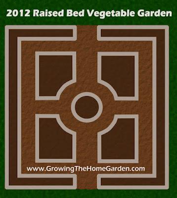 Vegetable garden layout diagram vegetable free engine for Parterre vegetable garden design