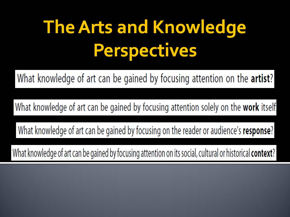 gaining knowledge and perspective essay Essay: are gaining knowledge from books more important than gaining knowledge from experience many people say that not everything that is learned is contained in books which other people say that we get most of our knowledge from books.