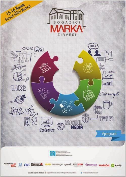 boğaziçi marka zirvesi, boğaziçi üniversitesi, sertifikalı etkinlik, sosyal medya, social media, iş dünyası