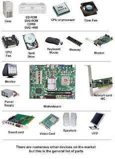 Selling Computer Parts