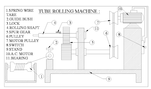 Tube Bending Machine mechanical Project