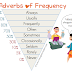 Adverbs frequency - Adverbios de frecuencia