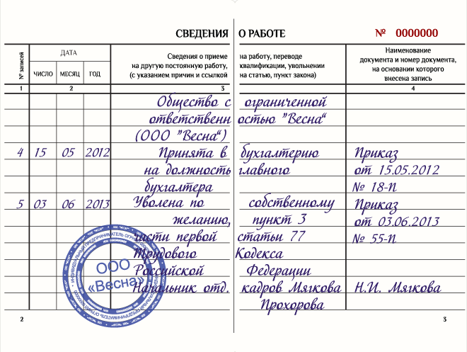 Статус судьи Конституционного Суда РФ