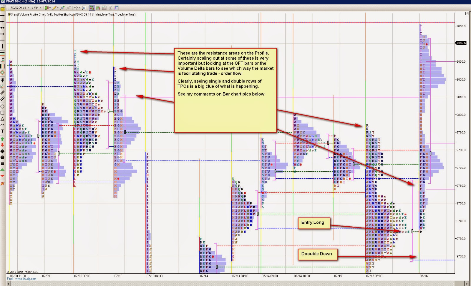 trade view how to clear charts