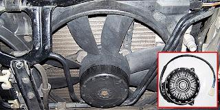 Kipas Radiator Mobil