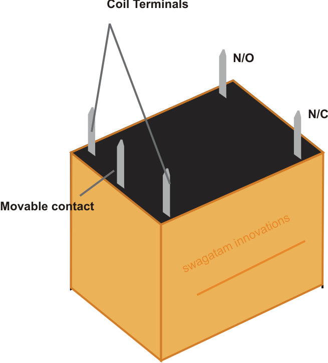 relay diagram 5 pin relay image wiring diagram wiring diagram for a 5 pin relay wiring auto wiring diagram on relay diagram 5 pin