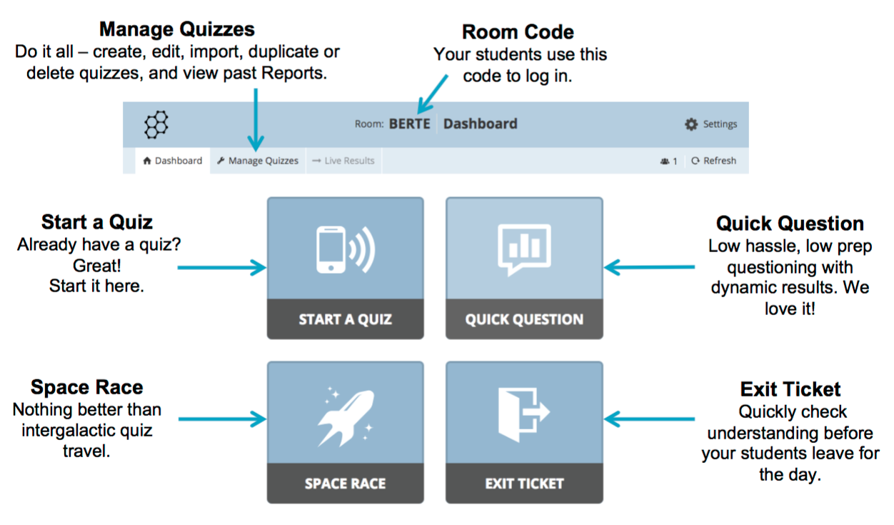 how to run a socrative quiz