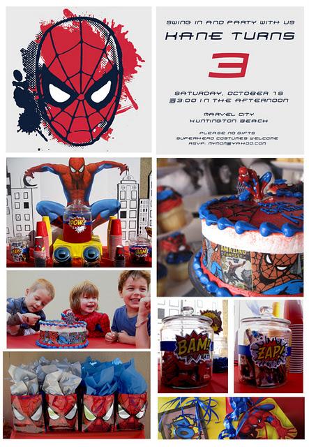 День рожденья человек паук сценарий