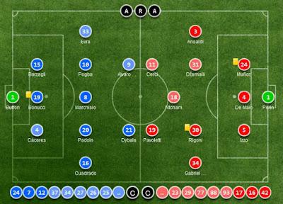 Juventus, Genoa, Squad
