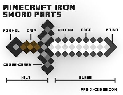 Minecraft Iron Sword Parts
