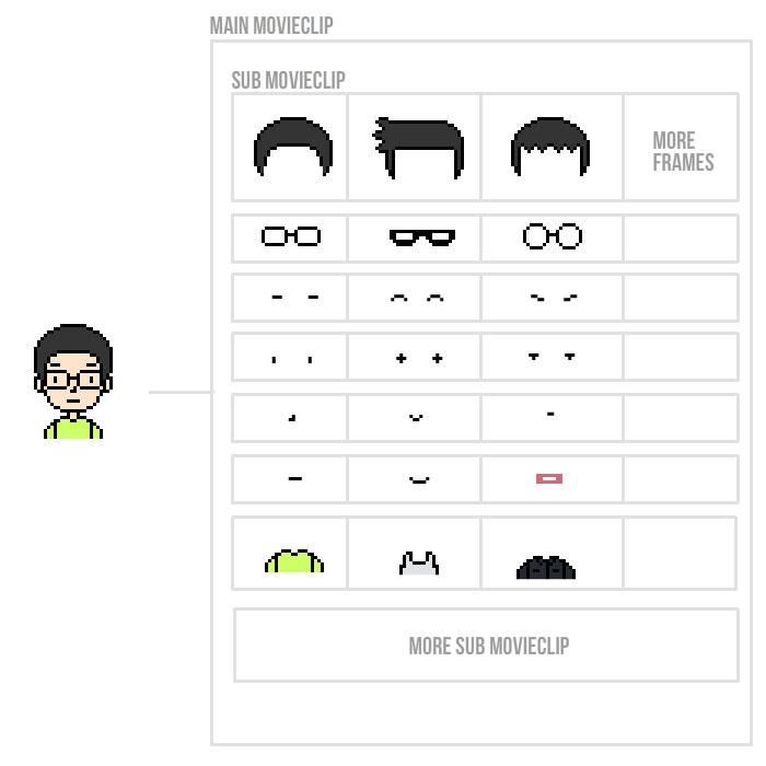 pixel avatar