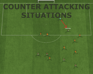 Goalkeepers Counter-attacking situations