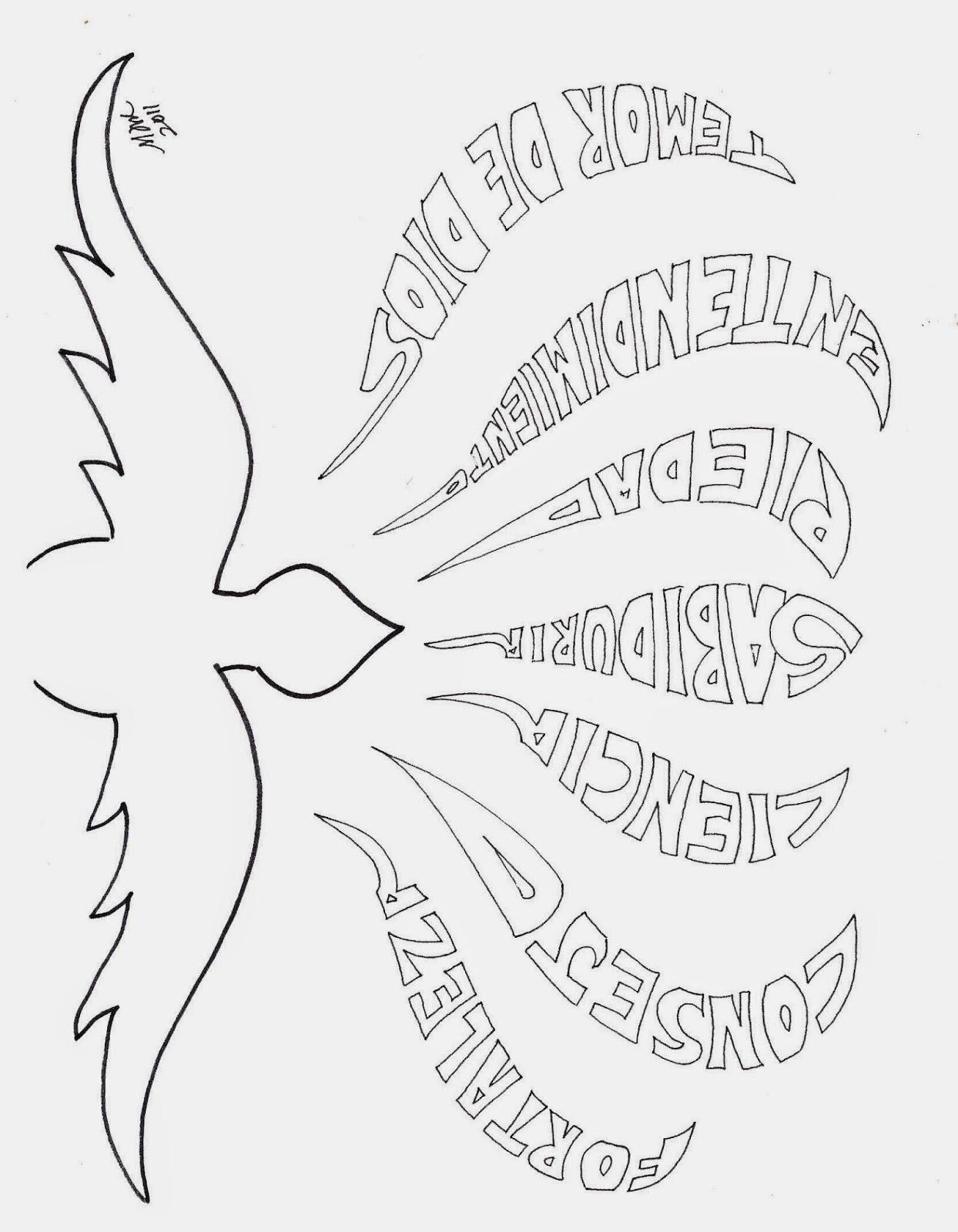 Educar con Jesús: Dones del Espíritu Santo III