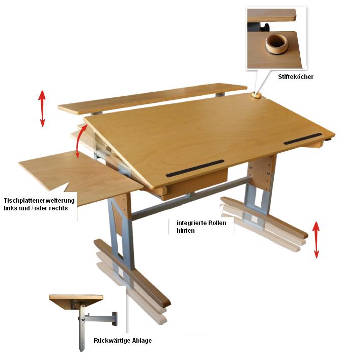 Ergonomische Schreibtische   Ergonomische Büromöbel für ...