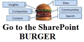 Thi site move to  SharePoint Burger