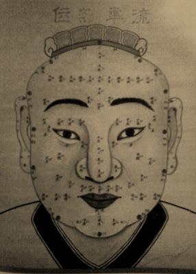 Rostro con símbolos chinos