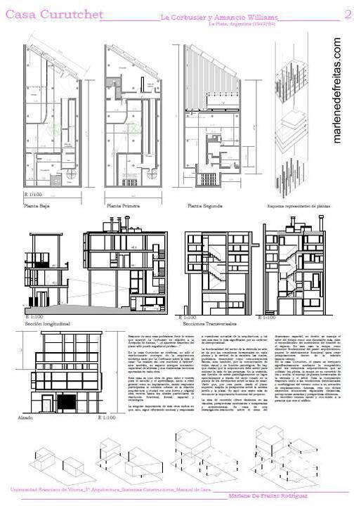 Planos arquitectónicos de la Casa Curutchet