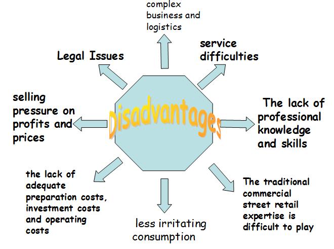 e commerce forum advantages and disadvantages
