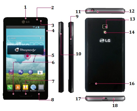 lg optimus l9 user manual