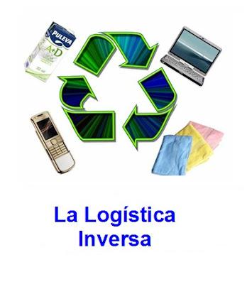 La logística Inversa